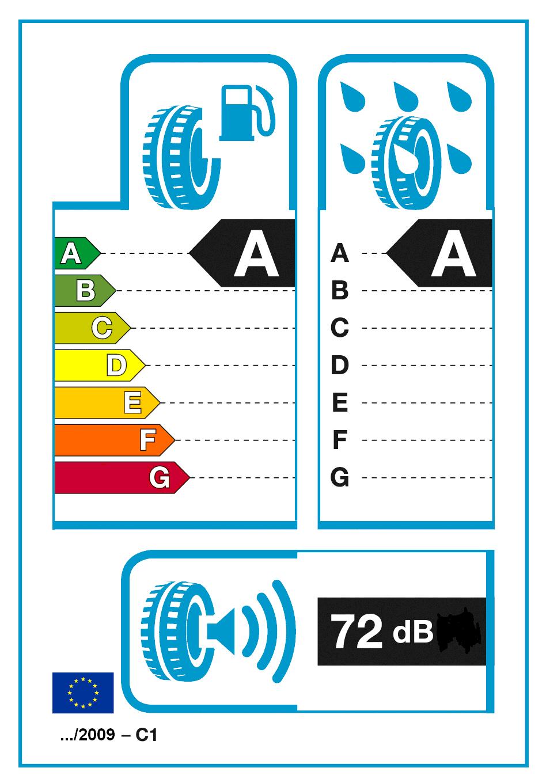 Budget tyres